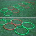 Tréninková kruhová sestava Parallel